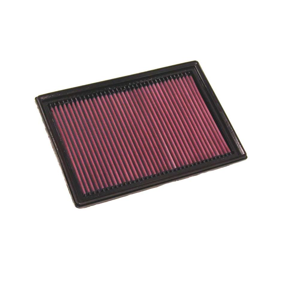 KN Panel Filter - Панелен филтър